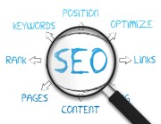 Reported Hype on What Is SEO? Revealed